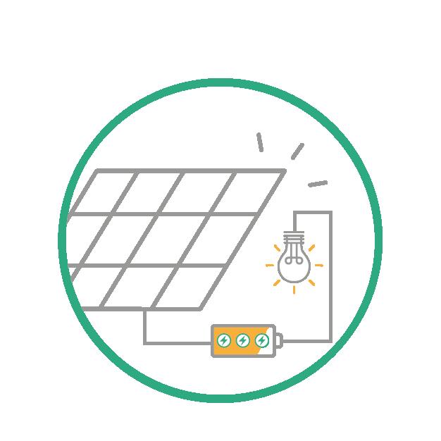 Si vous produisez trop d'électricité : vous pouvez décider d'injecter le surplus dans le mix énergétique français ou opter pour notre innovation : le stockage virtuel
