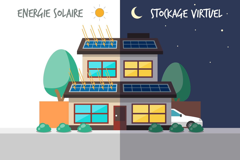 Stockez votre surplus et profitez d'une batterie idéale sans investissement